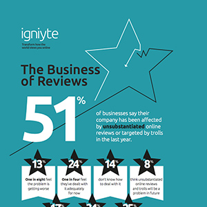 The Business of Reviews Infographic