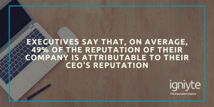 the importance of CEO reputation